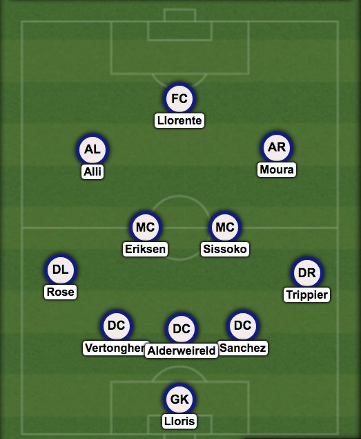 Sissoko And Llorente To Start, 3 Changes: This Tottenham