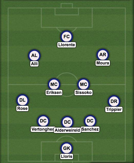 Sissoko And Llorente To Start 3 Changes This Tottenham Xi Would Win To Nil V Ajax Verdict Thisisfutbol Com