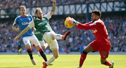 Celtic: Some Hoops fans react to interest in Martin Boyle signing